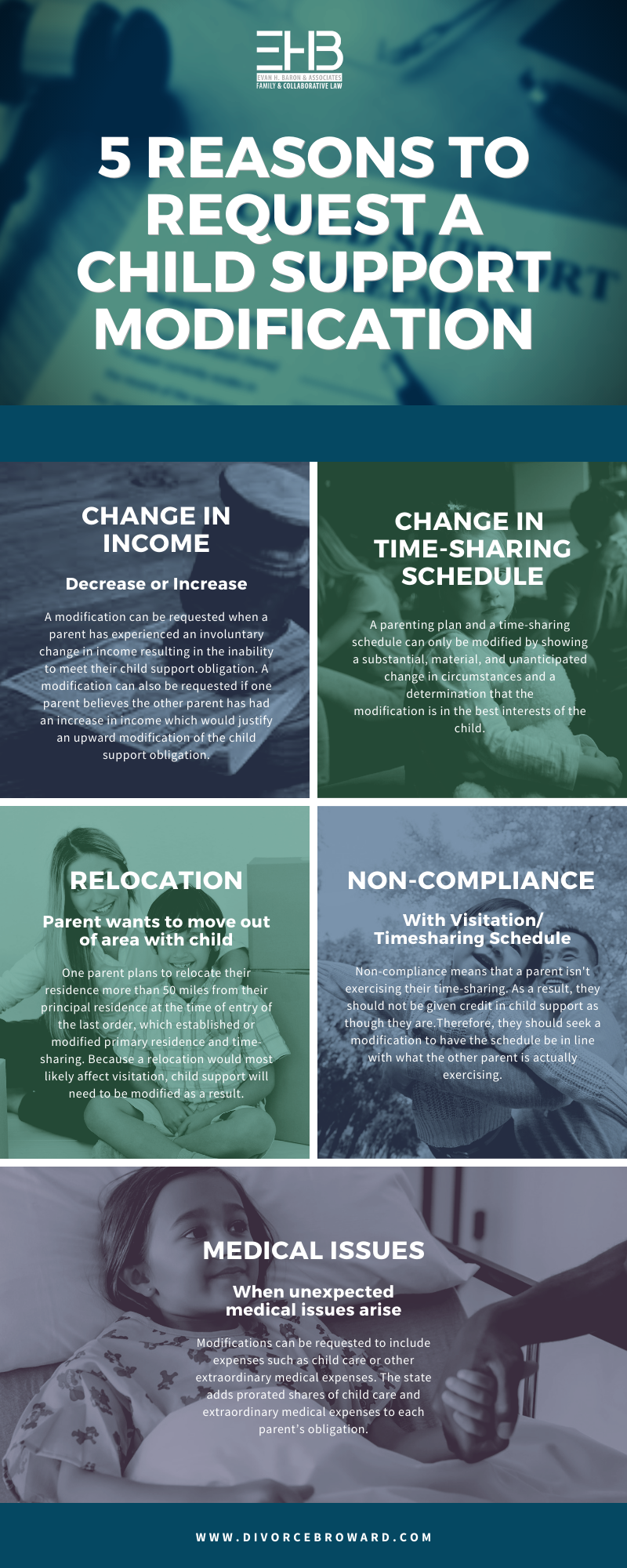 5 Reasons to Request a Child Support Modification Infographic
