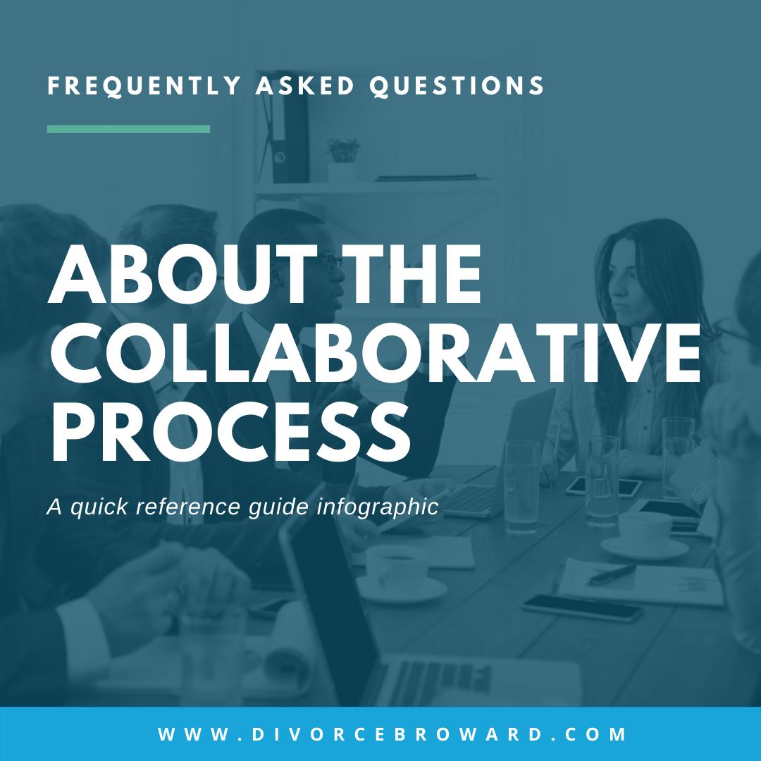 Post image FAQs Collaborative